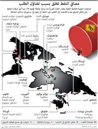 طاقة: مصافي النفط تغلق بسبب تضاؤل الطلب infographic
