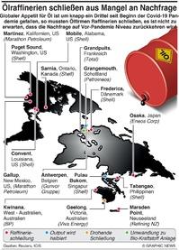 ENERGIE: Ölraffinerien schließen wegen mangelnder Nachfrage infographic
