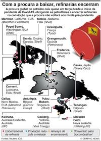ENERGIA: Refinarias encerram com quebra de procura infographic