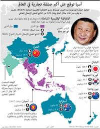 أعمال: آسيا توقع على أكبر صفقة تجارية في العالم infographic