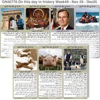 تاريخ: حدث في مثل هذا اليوم - ٢٩ تشرين الثاني - ٥ كانون الأول - الأسبوع ٤٩ infographic