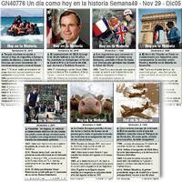 HISTORIA: Un día como hoy Noviembre 29 - Diciembre 05, 2020 (week 49) infographic