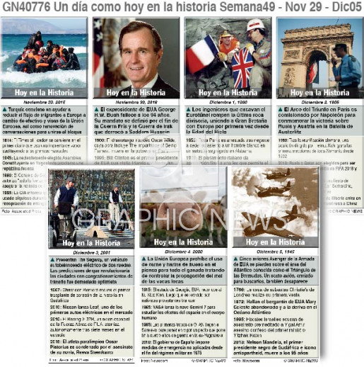 Un día como hoy Noviembre 29 - Diciembre 05, 2020 (week 49) infographic