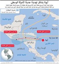 طقس:إعصار أيوتا  infographic