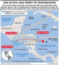WETTER: Hurrikan Iota infographic