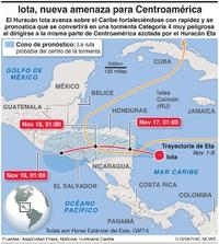 CLIMA: Huracán Iota infographic
