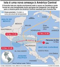 METEOROLOGIA: Furacão Iota infographic