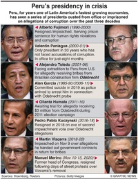 PERU: Presidency in crisis infographic