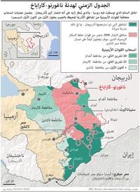 صراع: الجدول الزمني لهدنة ناغورنو-كاراباخ infographic