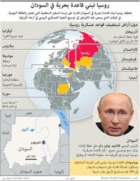 عسكري: روسيا تبني قاعدة بحرية في السودان infographic