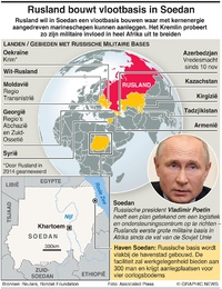MILITARY: Russische marinebasis in Soedan infographic