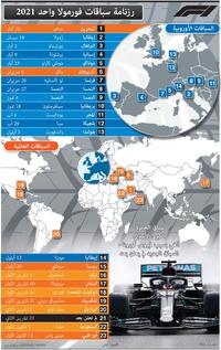 سباق سيارات: رزنامة سباقات فورمولا واحد 2021  infographic