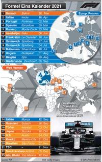 F1: Weltmeisterschaftskalender 2021 infographic