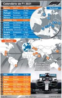 F1: Calendário do Campeonato do Mundo 2021 infographic