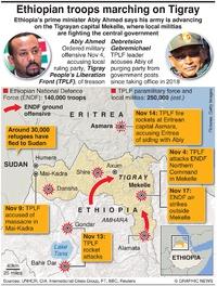 CONFLICT: Ethiopia Tigray war intensifies infographic