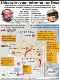 CONFLICT: Ethiopische Tigray-oorlog intensiveert infographic