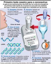 SAÚDE: Teste caseiro para o coronavírus infographic