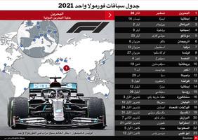 سباق سيارات: جدول سباقات فورمولا واحد 2021 infographic