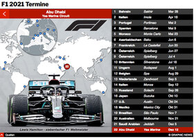 F1: World Championship Kalender 2021 interaktiv infographic
