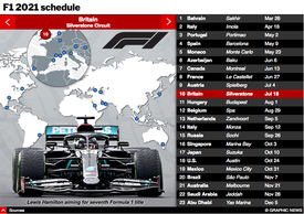 F1: World Championship calendar 2021 interactive infographic