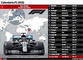 F1: Calendario del Campeonato Mundial 2021 Interactivo (1) infographic