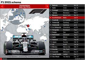 F1: Wereldkampioenschap 2021 kalender - interactive (1) infographic