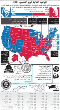 سياسة: الانتخابات الأميركية: المواعيد النهائية ليوم التنصيب 2021 infographic