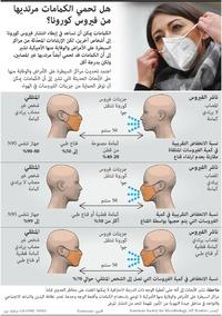 صحة:هل تحمي الكمامات مرتديها من فيروس كورونا؟ infographic