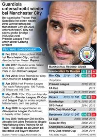 FUSSBALL: Guardiola verlängert bei Manchester City infographic