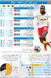 كرة قدم: دوري أبطال أوروبا - الجولة الرابعة: الثلاثاء 24 تشرين الثاني infographic