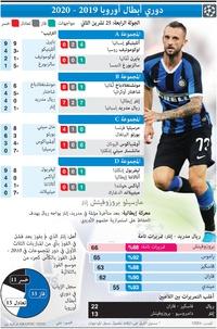 كرة قدم: دوري أبطال أوروبا - الجولة الرابعة: الأربعاء 25 تشرين الثاني  infographic
