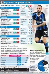 FUTEBOL: Liga dos Campeões, Jornada 4, Quarta-feira, 25 Nov infographic