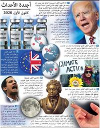 أخبار:أجندة الأحداث - - كانون الأول ٢٠٢٠ infographic