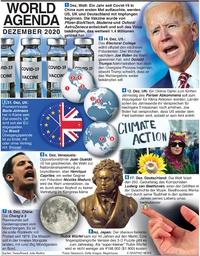 WORLD AGENDA: Dezember 2020 infographic
