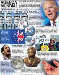 AGENDA MUNDIAL: Diciembre 2020 infographic