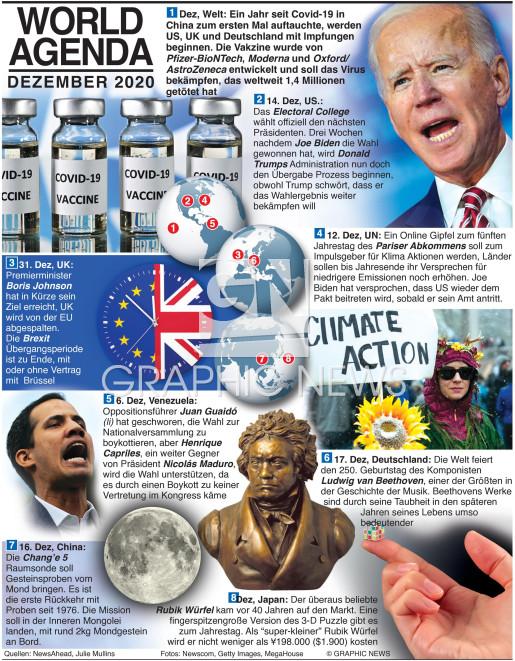 Dezember 2020 infographic