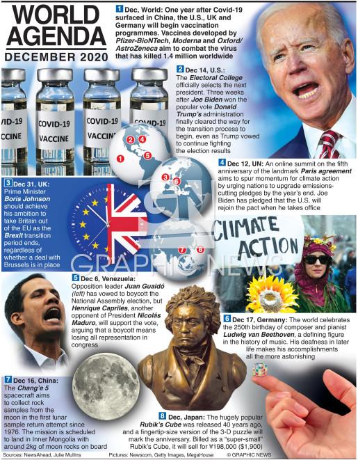 December 2020 infographic