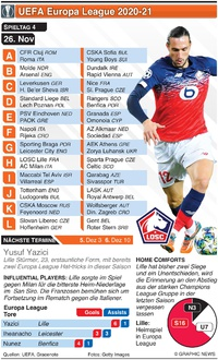 FUSSBALL: Europa League 4. Tag, Donnerstag 26. Nov infographic