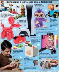 FIM DE ANO: Brinquedos e tecnologia para o Natal 2020 infographic