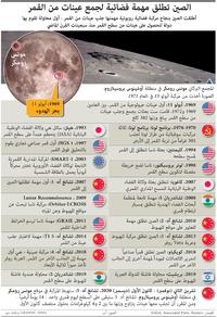 فضاء:الصين تطلق مهمة فضائية لجمع عينات من القمر infographic
