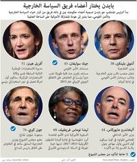 سياسة: فريق بايدن للسياسة الخارجية infographic