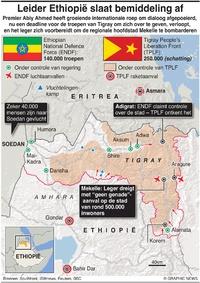 CONFLICT: Leider Ethiopië slaat bemiddeling af infographic