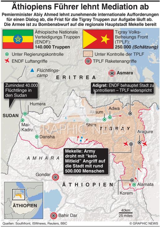 Äthiopische Führung lehnt Mediation ab infographic