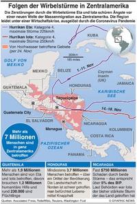 KATASTROPHEN: Auswirkung zentralamerikanischer Hurrikans infographic