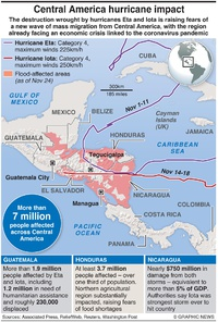 DISASTERS: Central America hurricane impact infographic