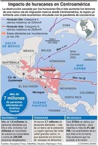 DESASTRES: Impacto de los huracanes en Centroamérica infographic