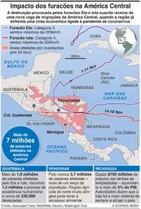 DESASTRES: Impacto dos furacões na América Central infographic