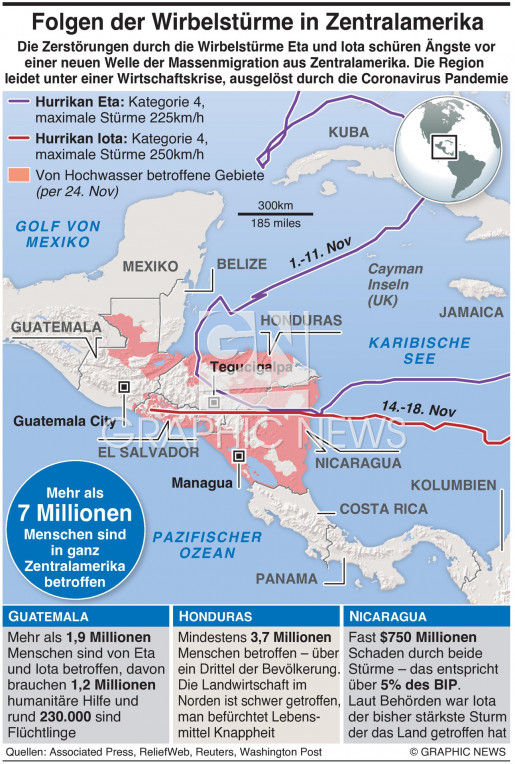 Auswirkung zentralamerikanischer Hurrikans infographic