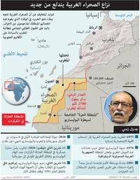 عسكري: نزاع الصحراء الغربية يندلع من جديد infographic