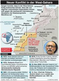 MILITÄR: Western Sahara Konflikt flammt neu auf infographic